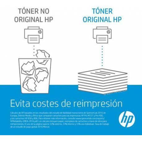 HP CARTUCHO TONER CIAN 216A LASERJET